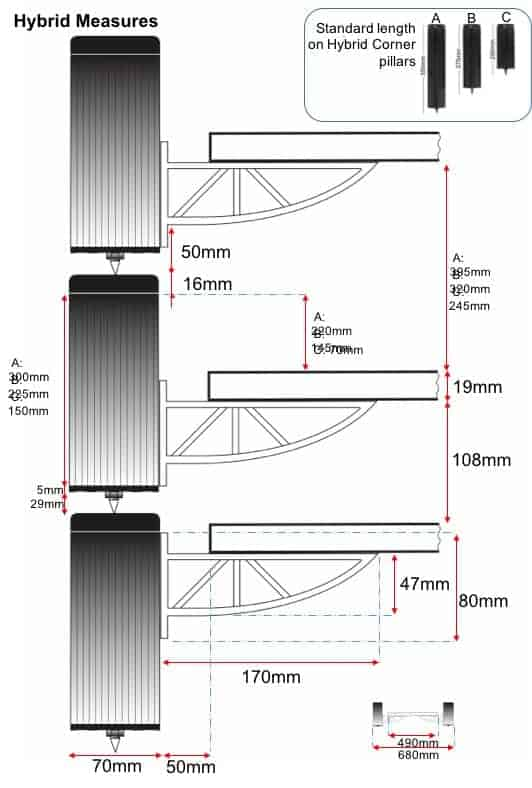 Hybrid Measures Image